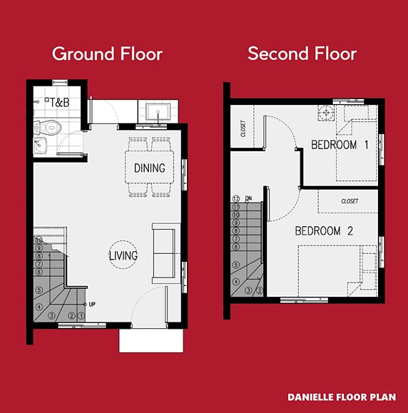 Danielle Floor Plan House and Lot in Bicol